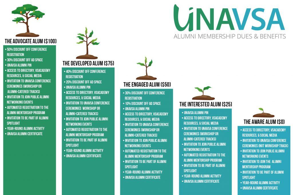 Membership and Benefits Graphic (1)