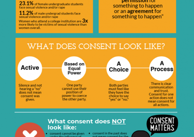 College Guide to Consent