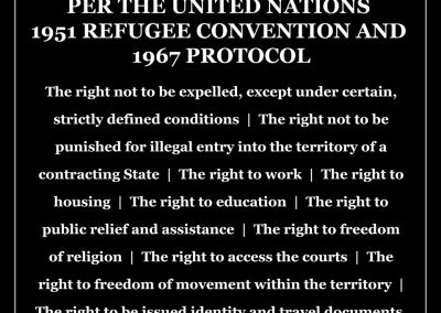 Definitions of Refugee Rights